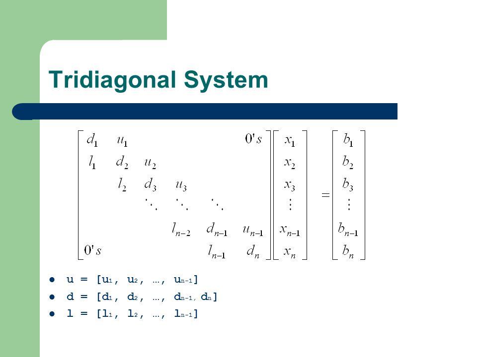 Tridiagonal System u = [u1, u2, …, un-1] d = [d1, d2, …, dn-1, dn]